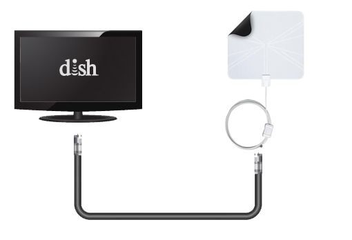 Amazing Hdtv Over The Air Antenna Support Mydish Dish Customer Support Wiring Database Ioscogelartorg