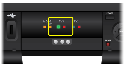 receiver with tv1 light showing green