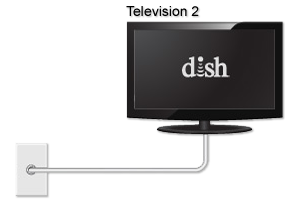 Diagram of TV with cord connected to wall