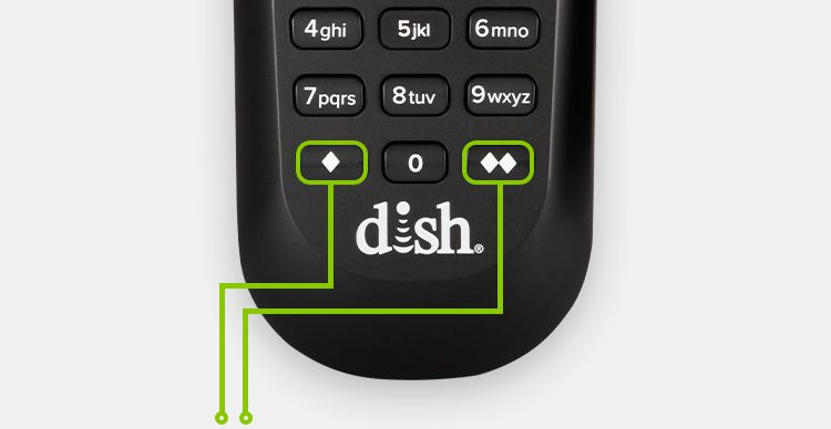 Two customizable buttons on DISH voice remote