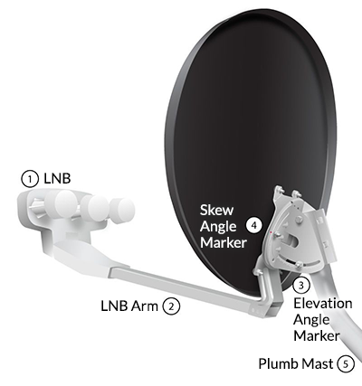 Portable Dish Pointing Angle Guide | MyDISH | DISH Customer