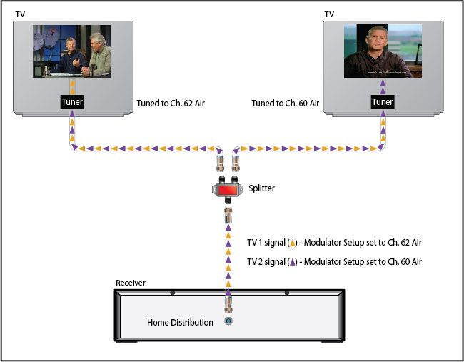 vip 722 wiring diagram vip automotive wiring diagrams description filestream vip wiring diagram