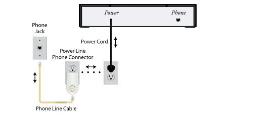 Power Line Phone Connector Wiring Diagram