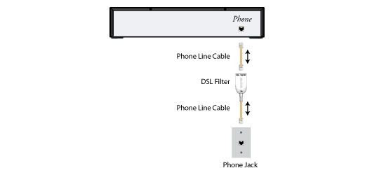 Phone Line With DSL Wiring Diagram