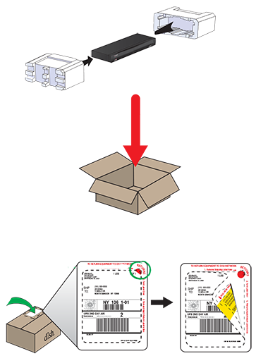 Diagram of receiver packing procedure