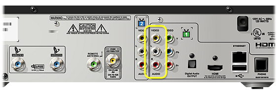 RCA port on ViP receiver
