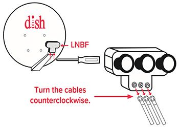 Your LNBF is the T-shaped device attached to the arm of your satellite dish. Use a screwdriver to remove the LNBF, then turn the cables clockwise to remove them.