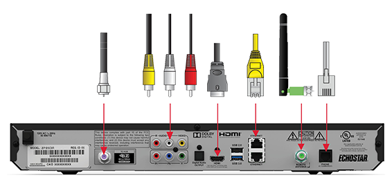 connect all cables to the back of the new receiver