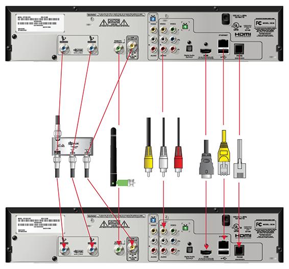 Dish Network Wiring Diagram 722