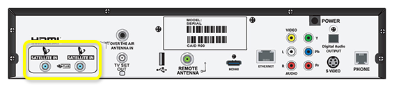 coaxial ports on back of one-room DVR receiver