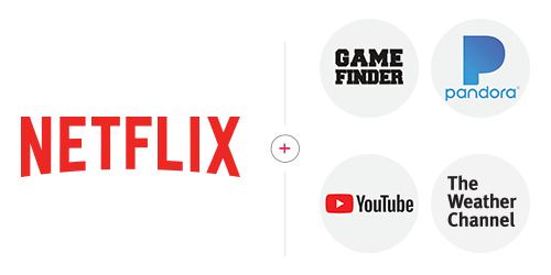 Netflix, Game Finder, Pandora, YouTube, and The Weather Channel