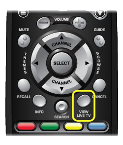Live TV button (second from last on bottom arc of buttons, slightly concave